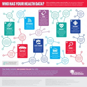 Privacy_Processor_Health_Data_infographic_HiRes